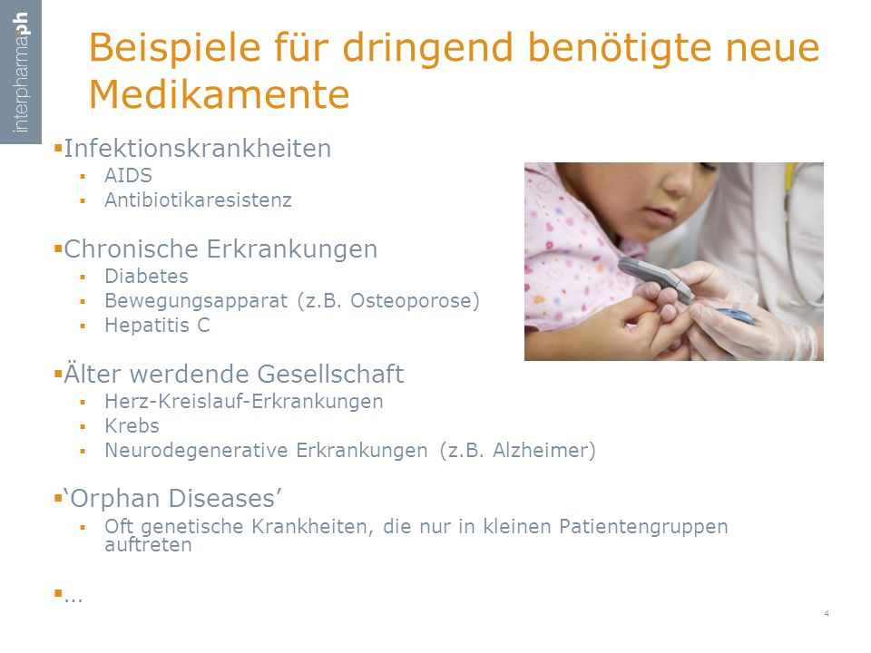 Beispiele für dringend benötigte neue Medikamente