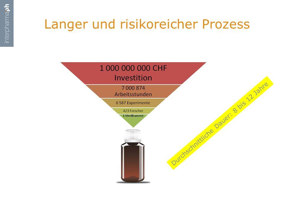 Langer und risikoreicher Prozess