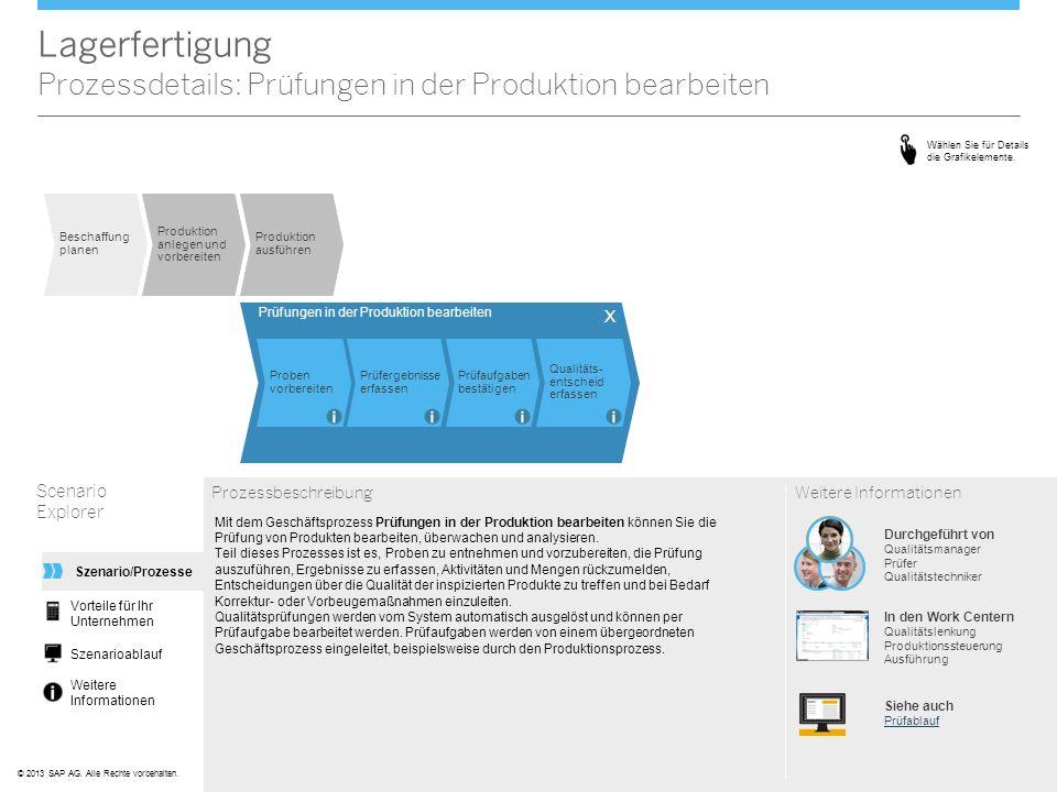 Lagerfertigung Prozessdetails: Prüfungen in der Produktion bearbeiten