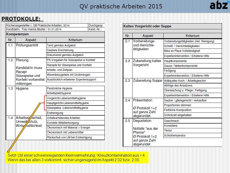 QV praktische Arbeiten 2015