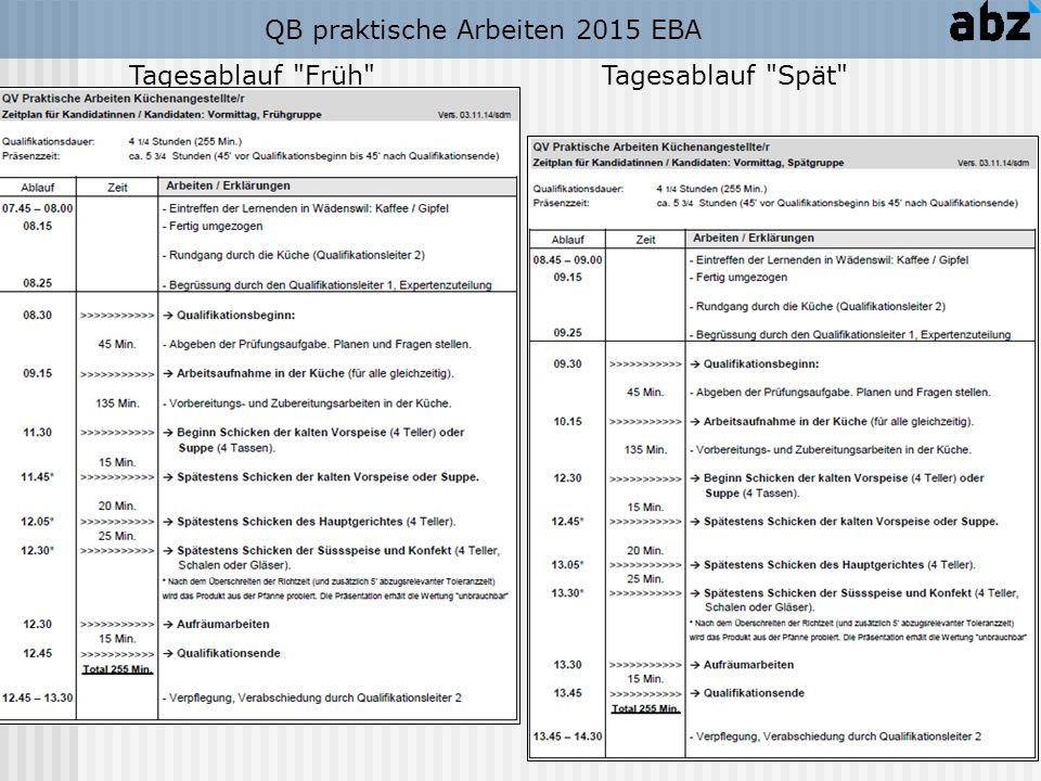 QB praktische Arbeiten 2015 EBA