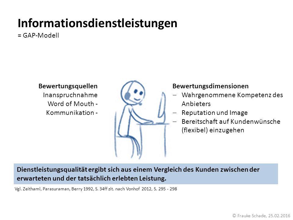 Informationsdienstleistungen = GAP-Modell