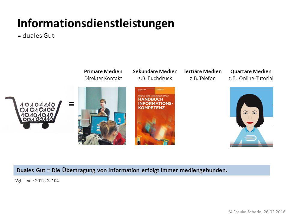 Informationsdienstleistungen = duales Gut
