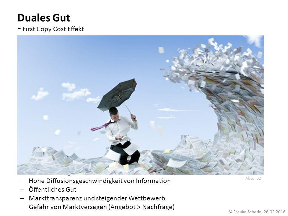 Duales Gut = First Copy Cost Effekt