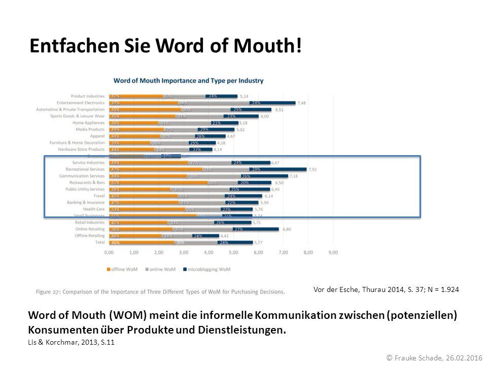 Entfachen Sie Word of Mouth!
