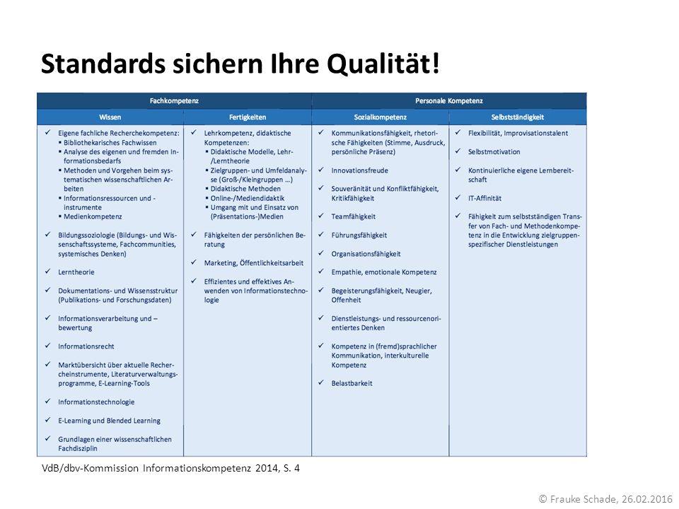 Standards sichern Ihre Qualität!