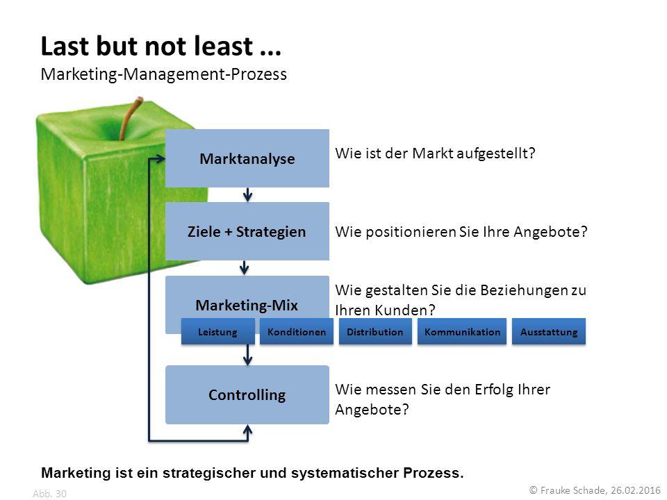 Last but not least ... Marketing-Management-Prozess