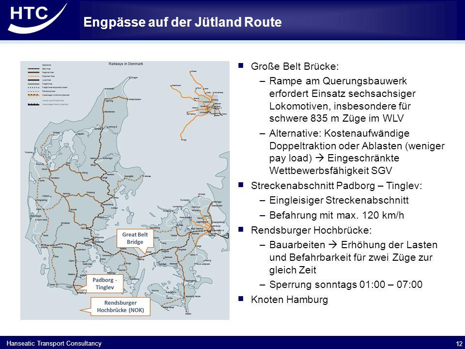 Engpässe auf der Jütland Route