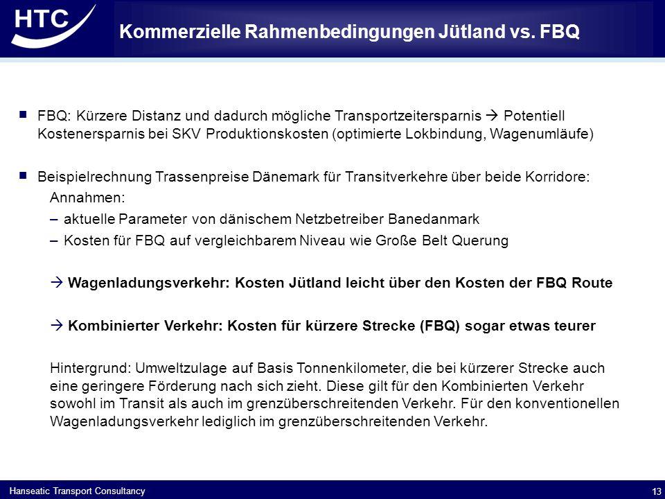 Kommerzielle Rahmenbedingungen Jütland vs. FBQ