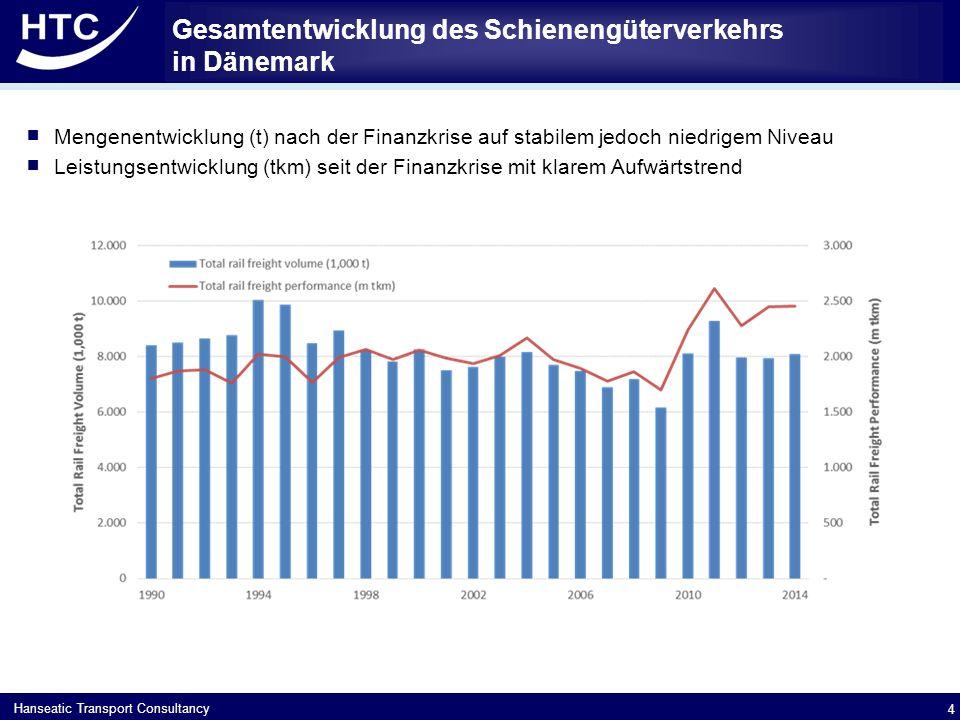 Gesamtentwicklung des Schienengüterverkehrs in Dänemark