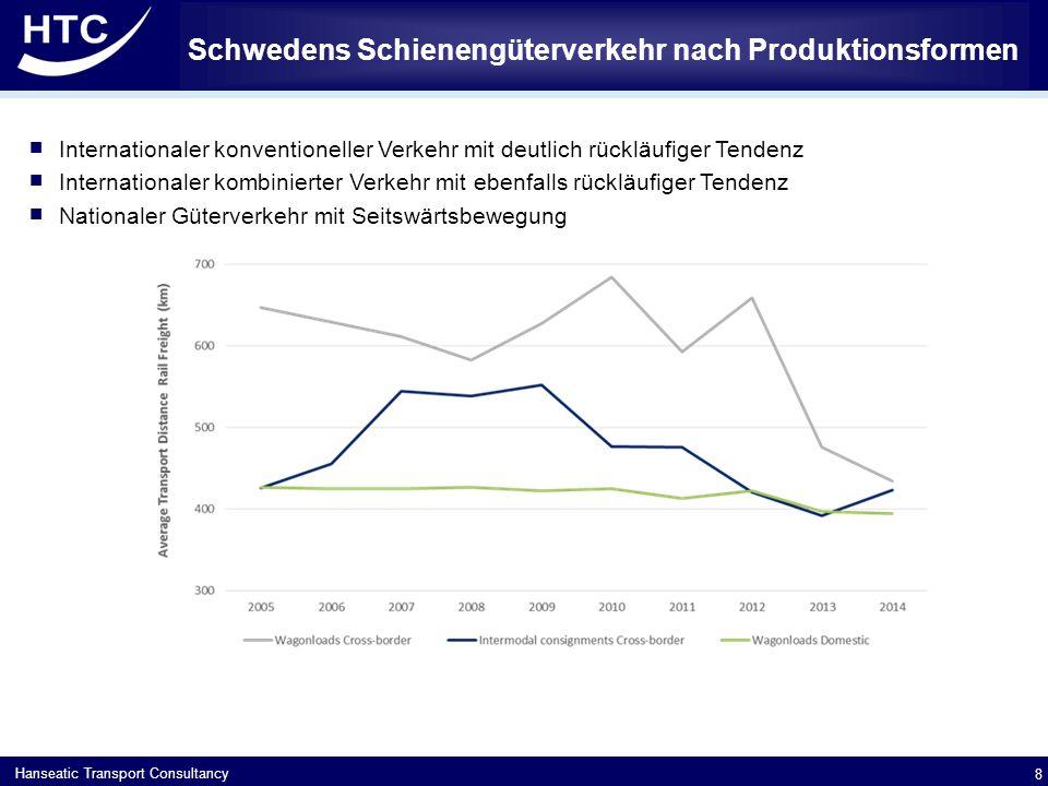 Schwedens Schienengüterverkehr nach Produktionsformen