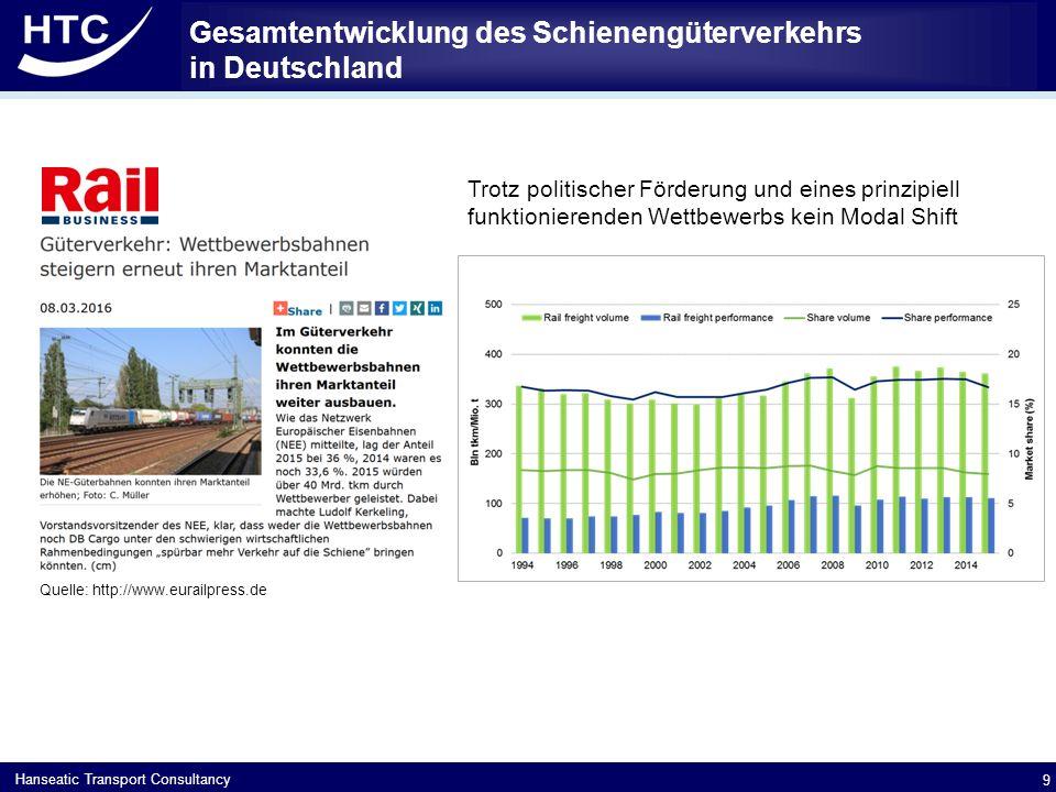 Gesamtentwicklung des Schienengüterverkehrs in Deutschland