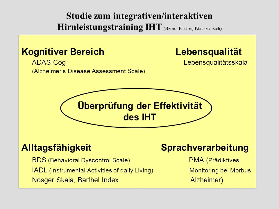 Überprüfung der Effektivität des IHT