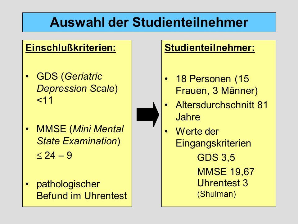Auswahl der Studienteilnehmer