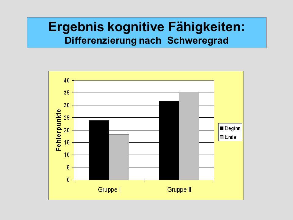 Ergebnis kognitive Fähigkeiten: Differenzierung nach Schweregrad