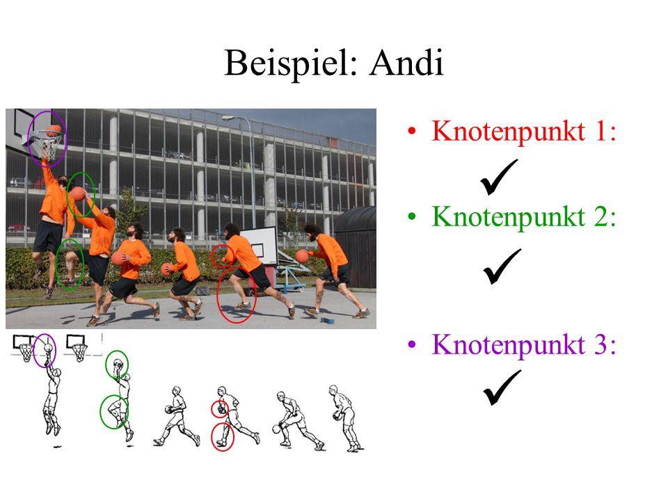 Beispiel: Andi Knotenpunkt 1: Knotenpunkt 2: Knotenpunkt 3: