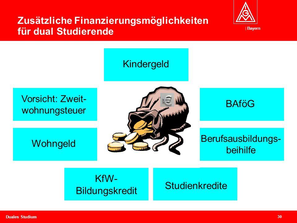 Zusätzliche Finanzierungsmöglichkeiten für dual Studierende