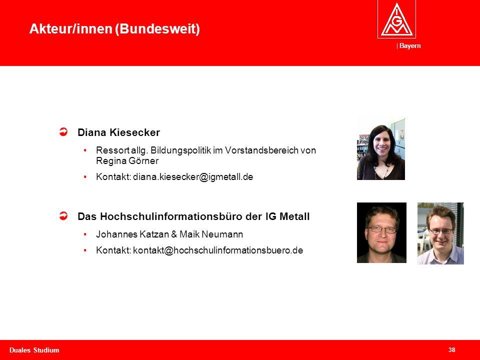 Akteur/innen (Bundesweit)