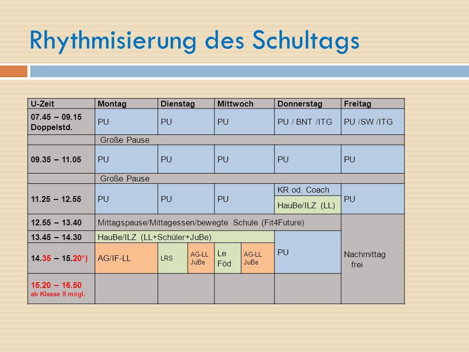 Rhythmisierung des Schultags