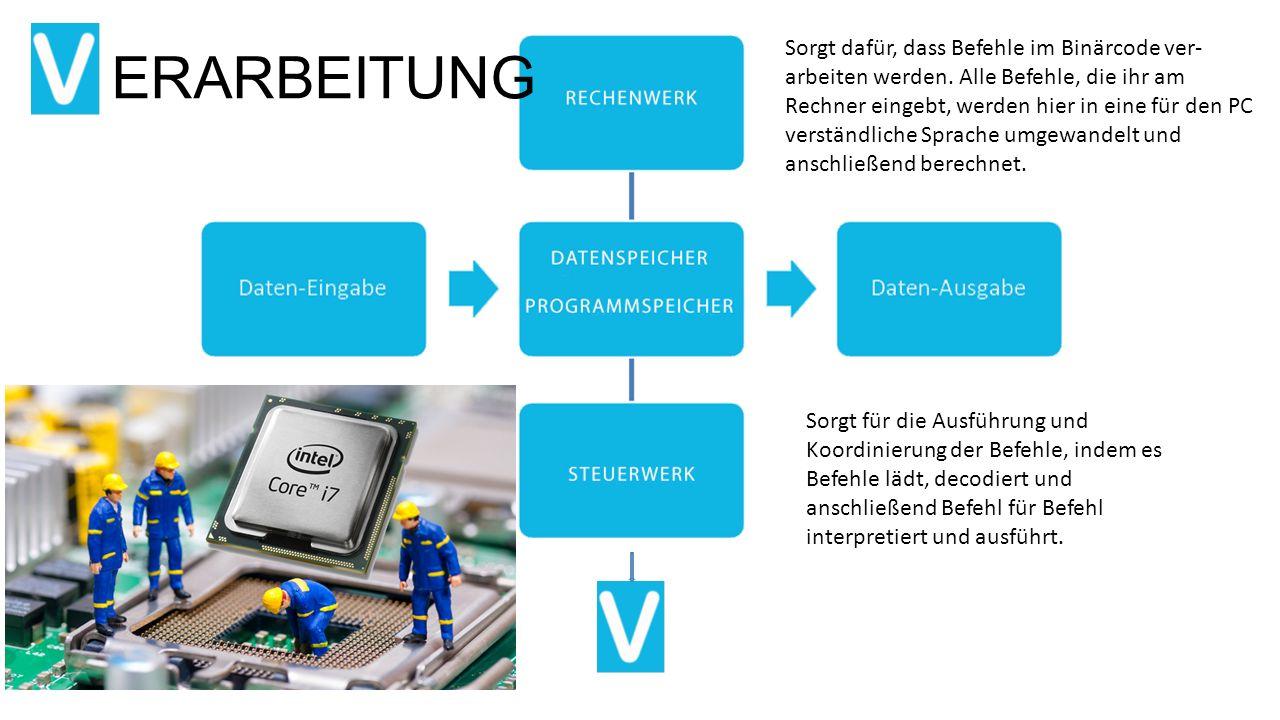 ERARBEITUNG Sorgt dafür, dass Befehle im Binärcode ver-arbeiten werden. Alle Befehle, die ihr am.