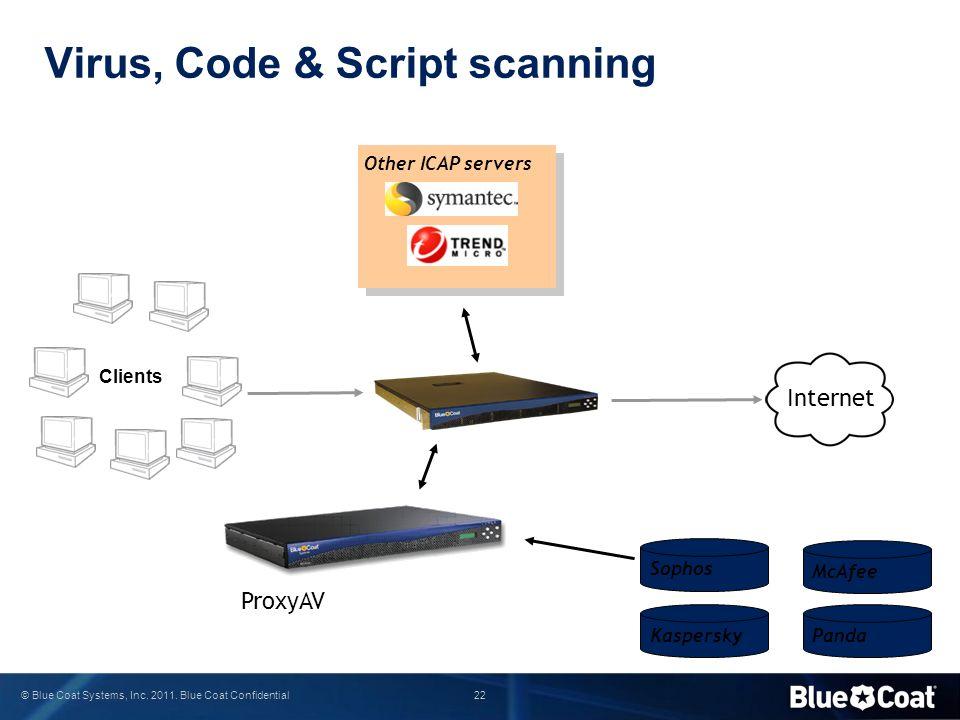 Virus, Code & Script scanning