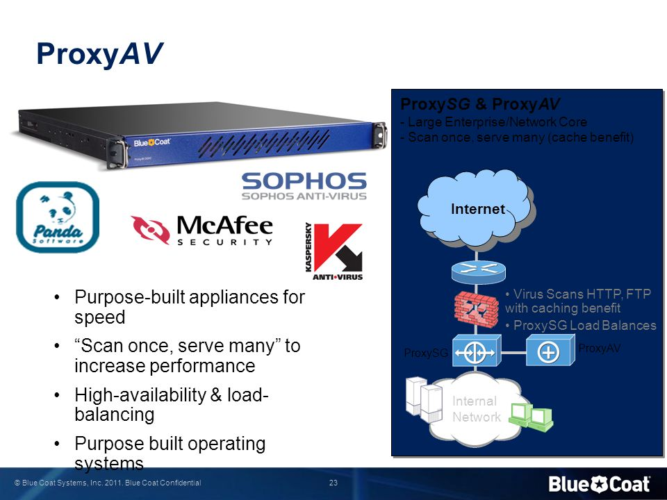 ProxyAV Purpose-built appliances for speed