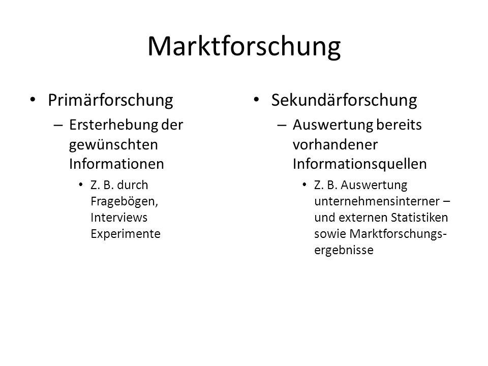 Marktforschung Primärforschung Sekundärforschung
