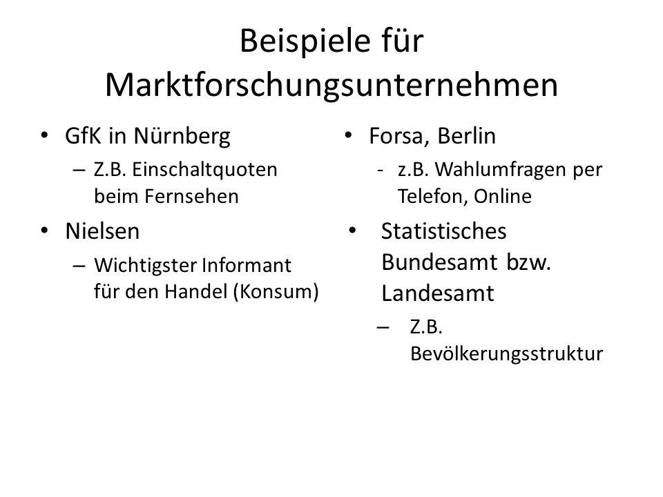 Beispiele für Marktforschungsunternehmen