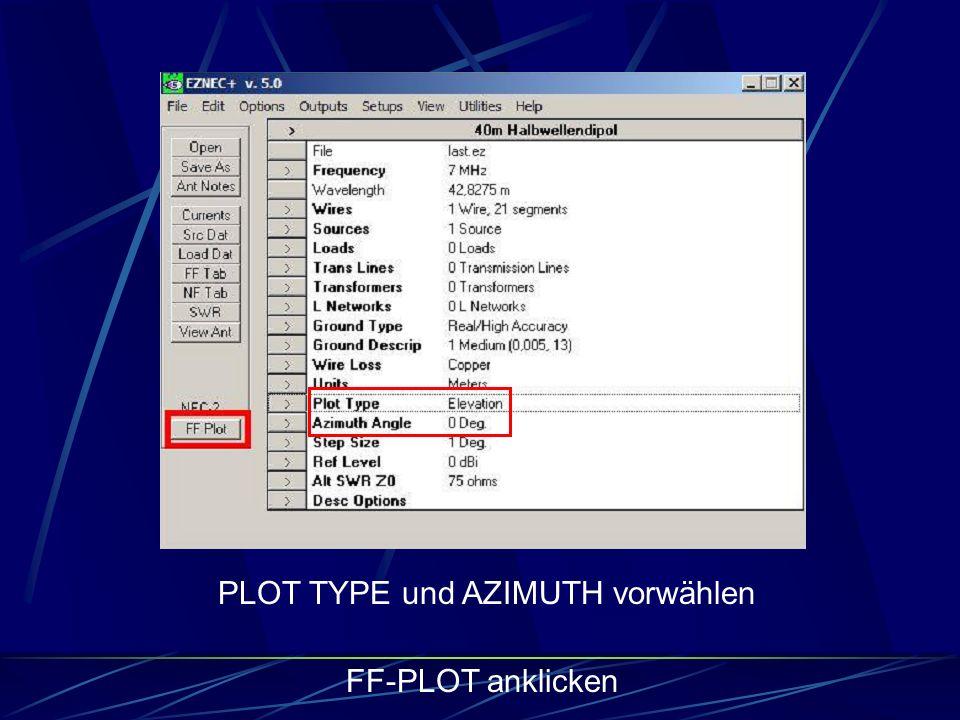 PLOT TYPE und AZIMUTH vorwählen