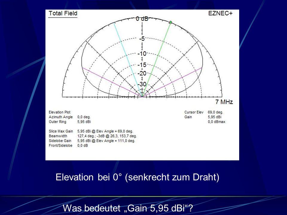 Elevation bei 0° (senkrecht zum Draht)