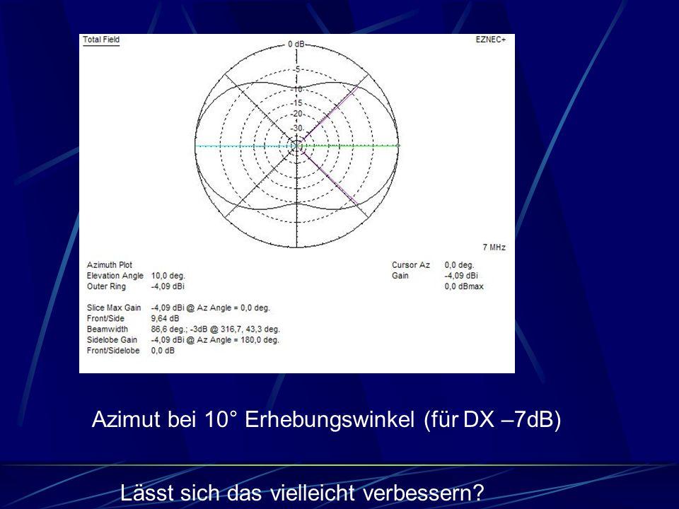 Azimut bei 10° Erhebungswinkel (für DX –7dB)