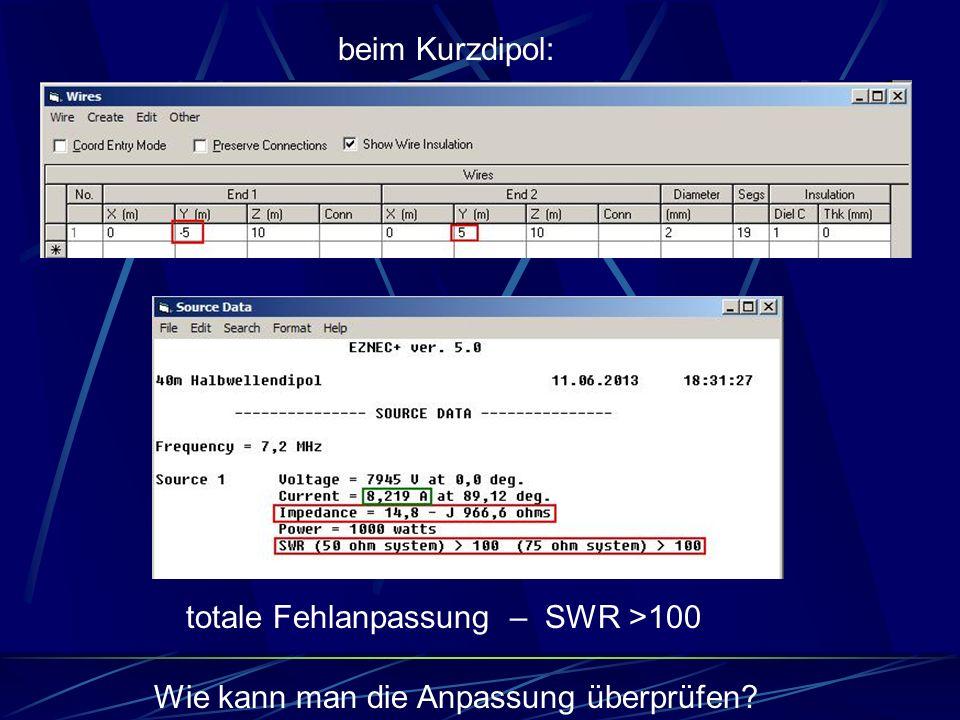 beim Kurzdipol: totale Fehlanpassung – SWR >100 Wie kann man die Anpassung überprüfen