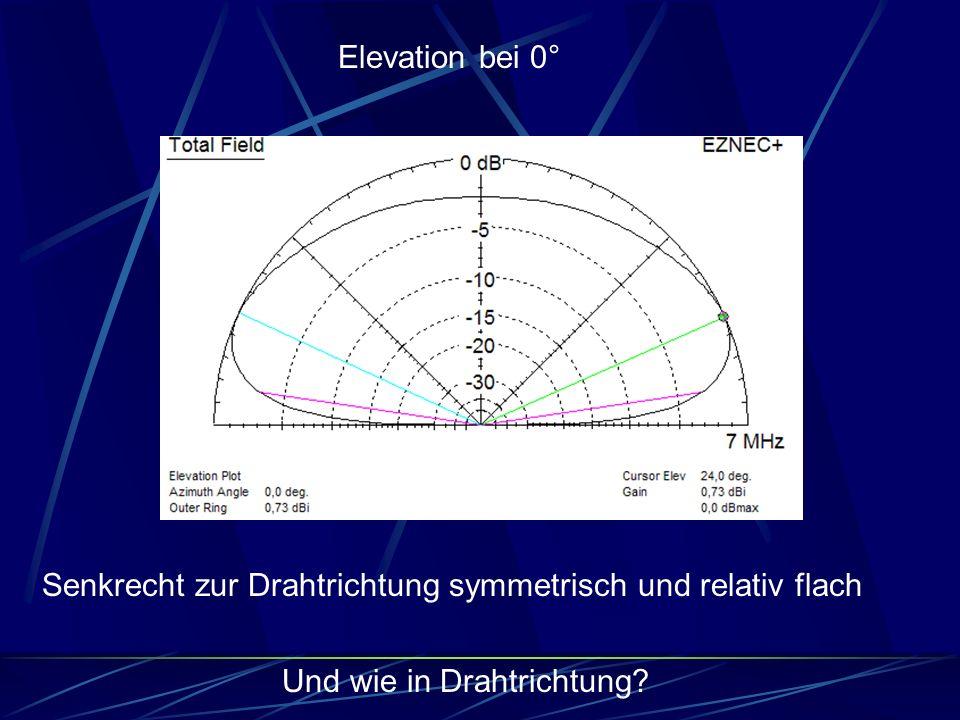 Elevation bei 0° Senkrecht zur Drahtrichtung symmetrisch und relativ flach.