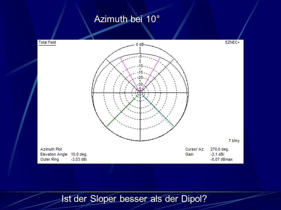 Azimuth bei 10° Ist der Sloper besser als der Dipol