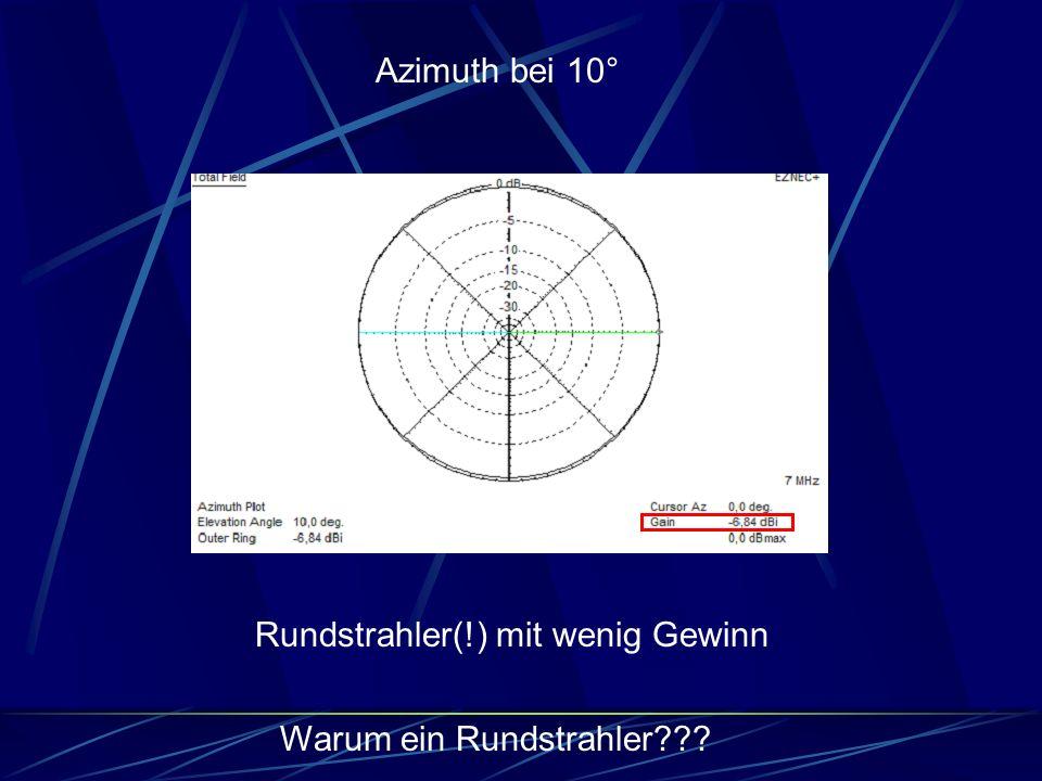 Azimuth bei 10° Rundstrahler(!) mit wenig Gewinn Warum ein Rundstrahler