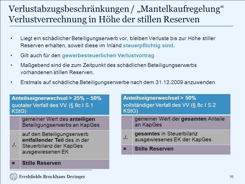 """Verlustabzugsbeschränkungen / """"Mantelkaufregelung Verlustverrechnung in Höhe der stillen Reserven"""