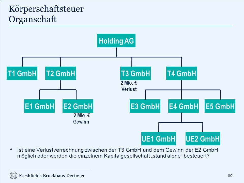 Körperschaftsteuer Organschaft