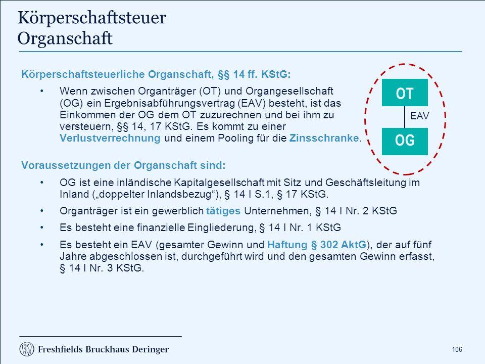 Körperschaftsteuer Organschaft - Organträger