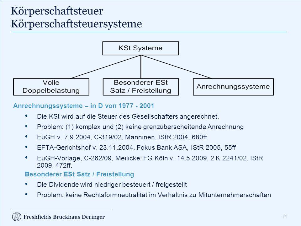 Zum Vergleich: Steuerbelastung GmbH + Anteilseigner