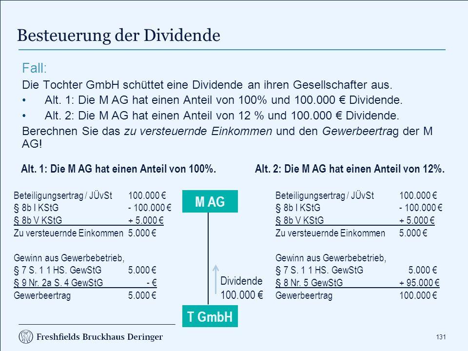 Gewerbesteuer Hinzurechnung und Kürzung bei Mitunternehmerschaften