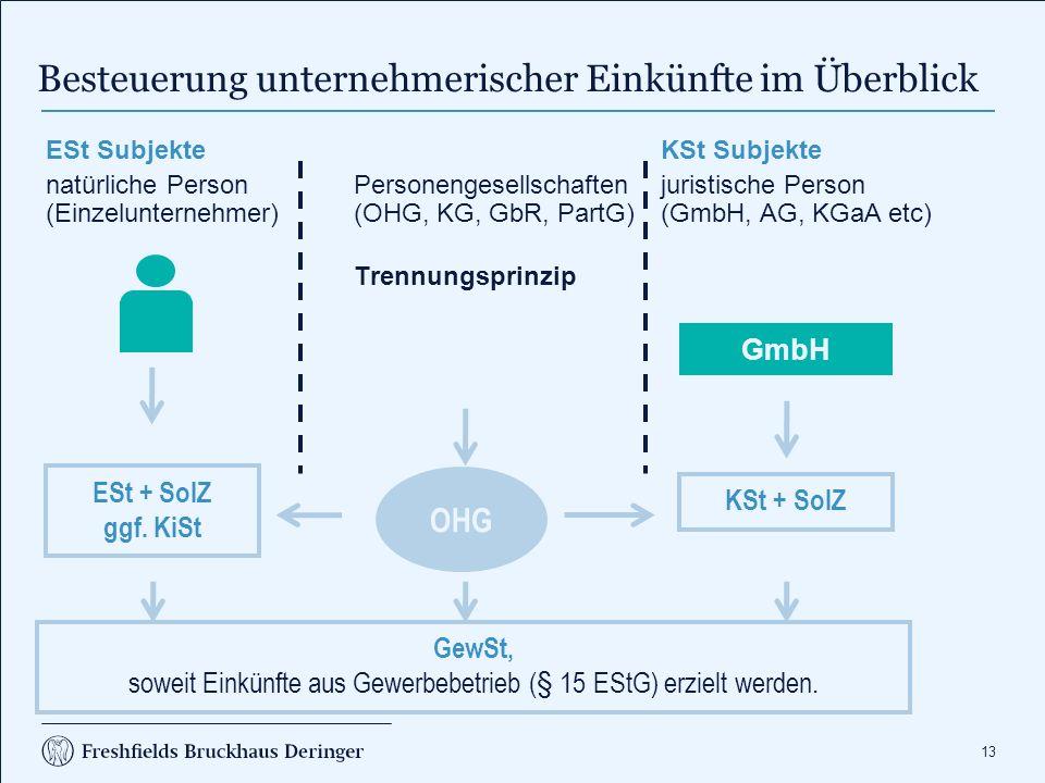Trennungsprinzip A A A GmbH Einzelkaufmann Trennungsprinzip ESt/SolZ