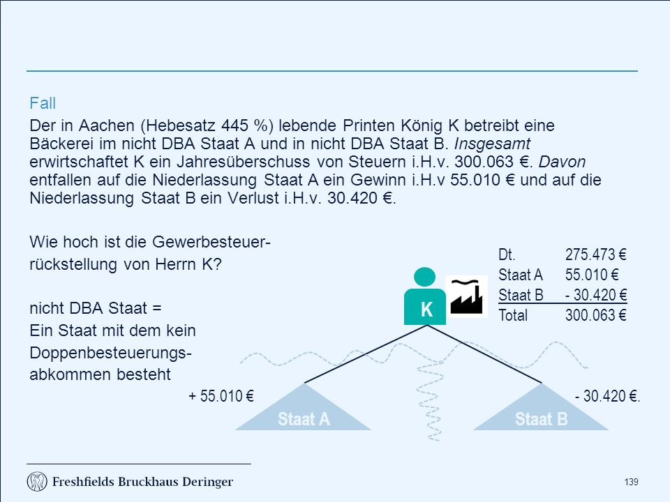 Gewerbesteuerrückstellung für Herrn K. JÜvSt 300.063 € Kürzung, § 9 Nr.