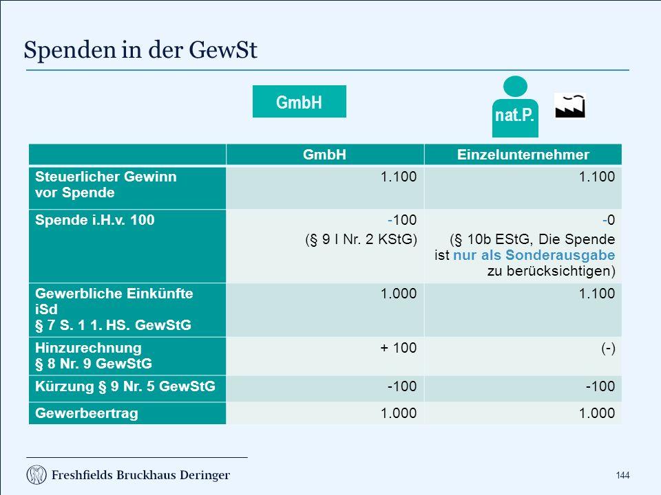 Steuermesszahl nach § 11 Abs. 2 GewStG