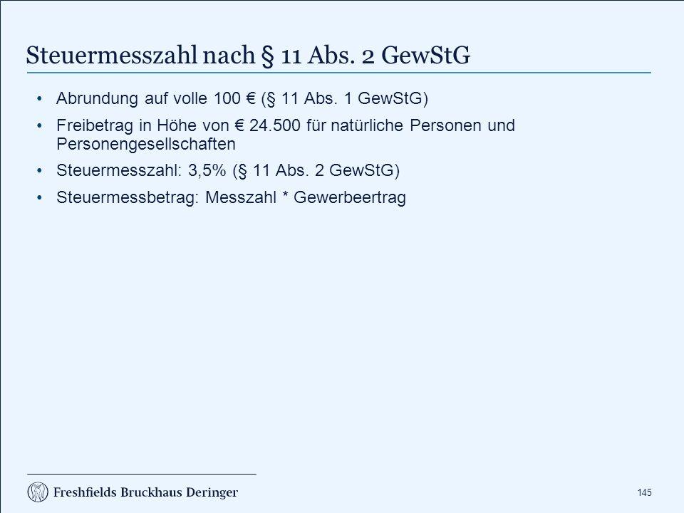 Hebesatz der Gemeinden- Art. 28 GG