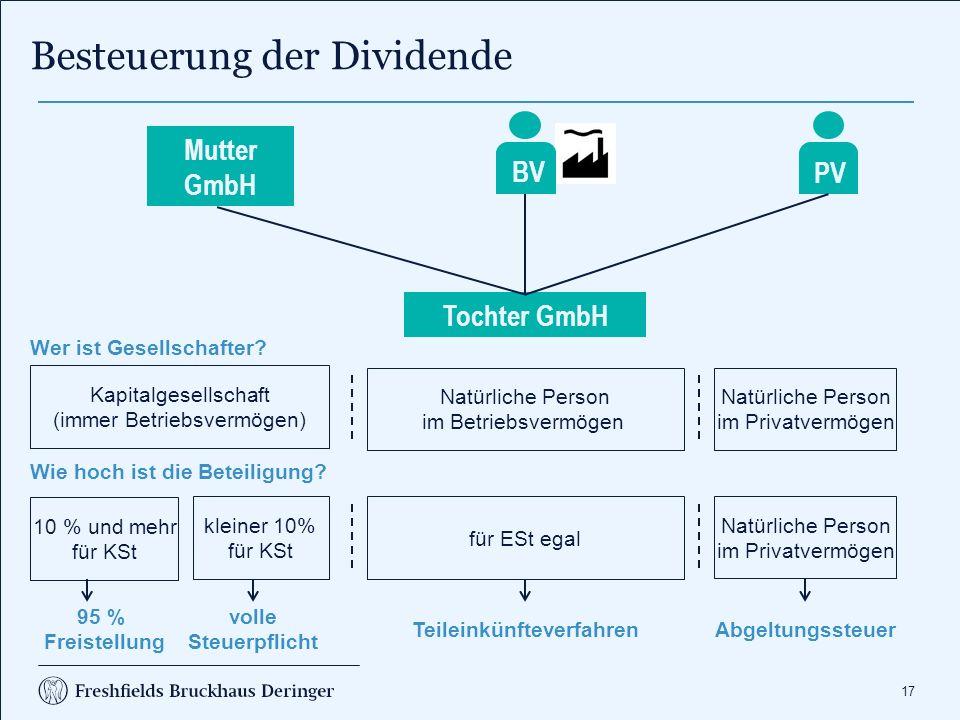 Körperschaftsteuer - Besteuerung von Dividenden Körperschaften, Beteiligung größer / gleich 10%