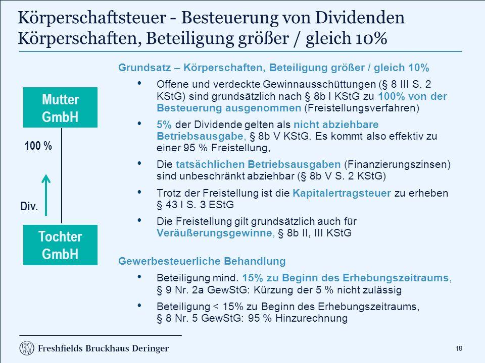 Körperschaften, Streubesitz, kleiner 10% § 8b IV KStG idF seit dem 28