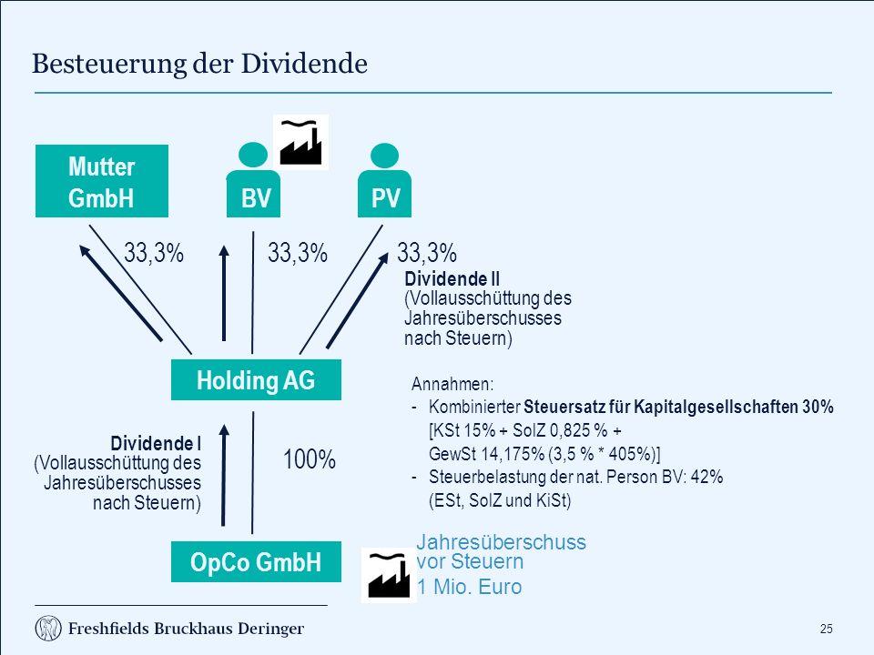 Besteuerung der Dividende