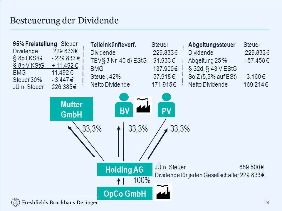 Finanzierungsaufwendungen und Beteiligungsertrag