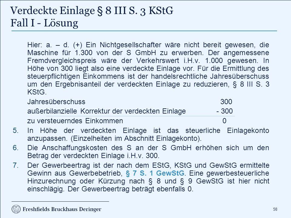 Verdeckte Einlage § 8 III S. 3 KStG Fall II - Aufgabe