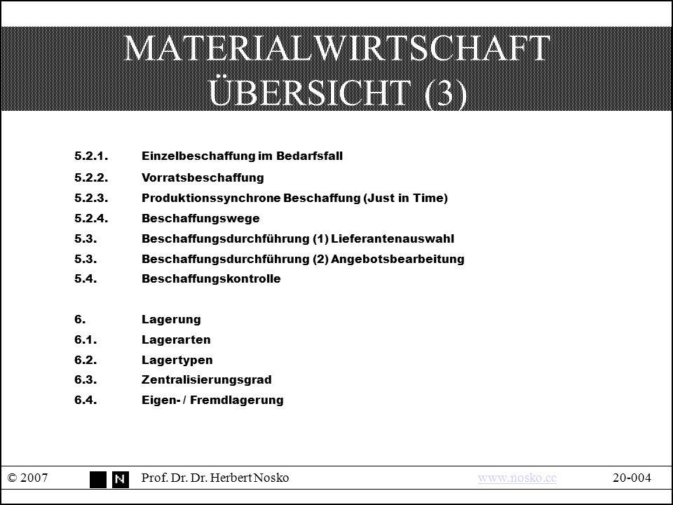 MATERIALWIRTSCHAFT ÜBERSICHT (3)